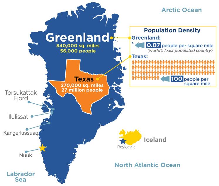 greenland report